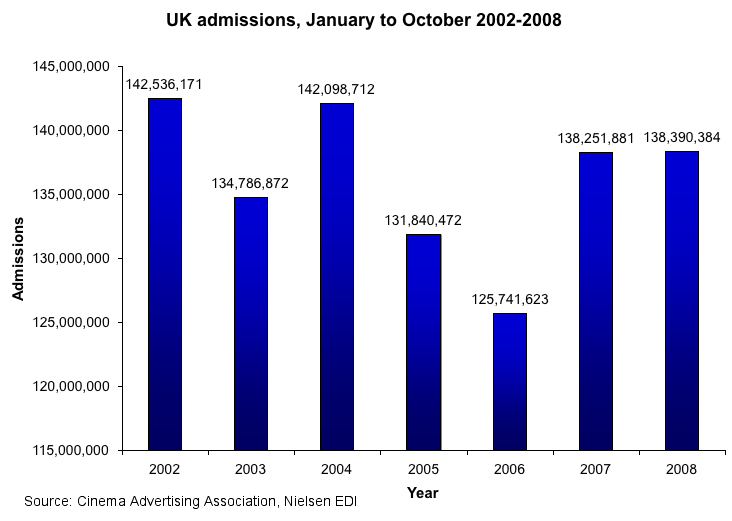 UK_admissions