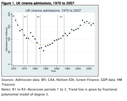 UKFC_Admissions_chart