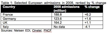 Euro_admissions